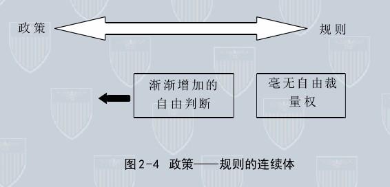 生产管理规划如何分类