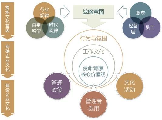 客户文化:常州市翔云测控软件有限公司