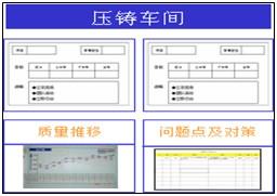 KPI目标管理体系