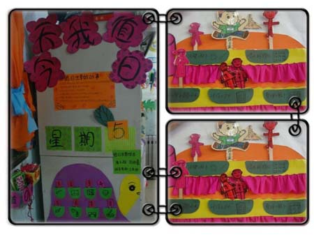 幼儿园6s管理文化