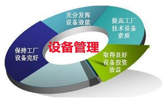 " TPM设备管理:即""全员生产维修"",是一种全员参与的生产维修方式,其主要点就在""生产维修""及""全员参与""上。通过建立一个全系统员工参与的生产维修活动,使设备性能达到最优。 越来越多的企业在进行企业管理模式改革,为企业量身定制出一套属于自己企业的管理模式。什么是TPM设备管理""六源""?华天谋TPM管理专家为大家解"