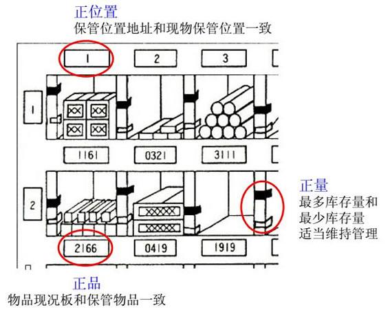 电路 电路图 电子 原理图 570_454