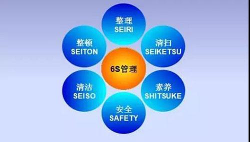 精益管理、精致服务、打造精品医院――龙华区中心医院召开6S精益管理工作阶段总结大会