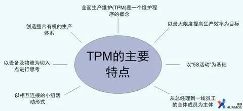 TPM管理活动9大支柱,你都知道吗?