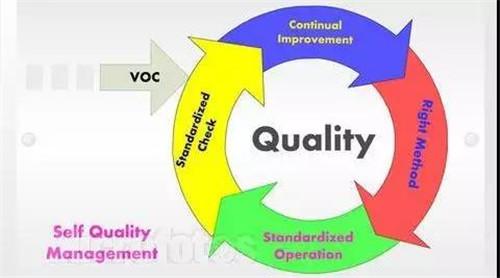 做好这五大方面快速提升生产管理