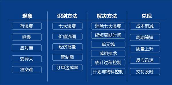 生产计划与物料控制PMC实用干货